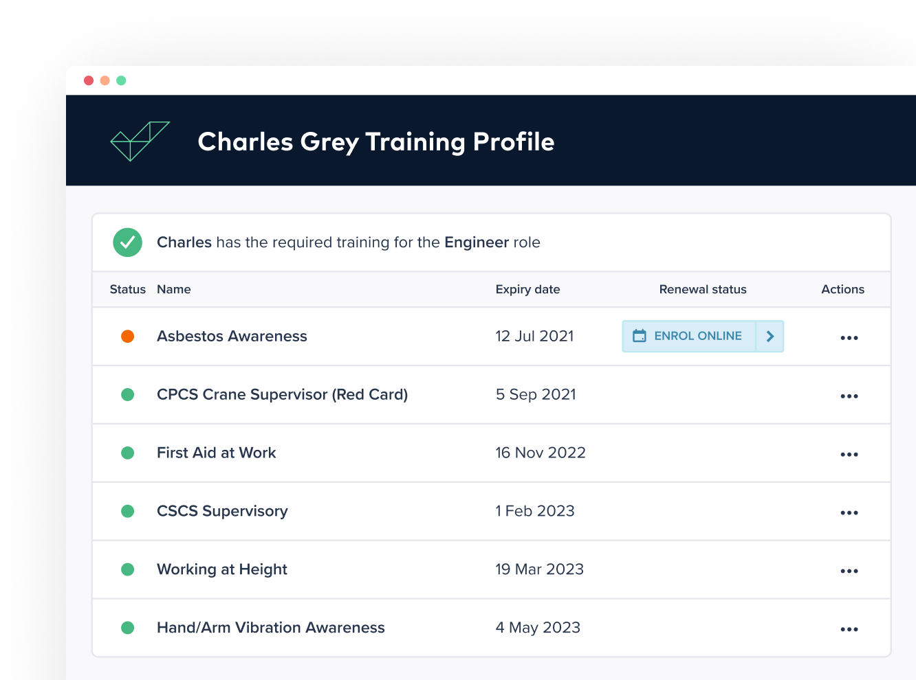 A screenshot of a training profile from HandsHQ's new eLearning software