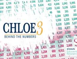 iDesign | News | CHLOE 3 Report