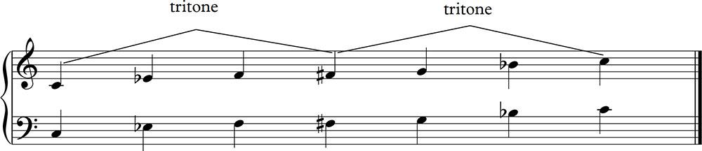 müzikte triton