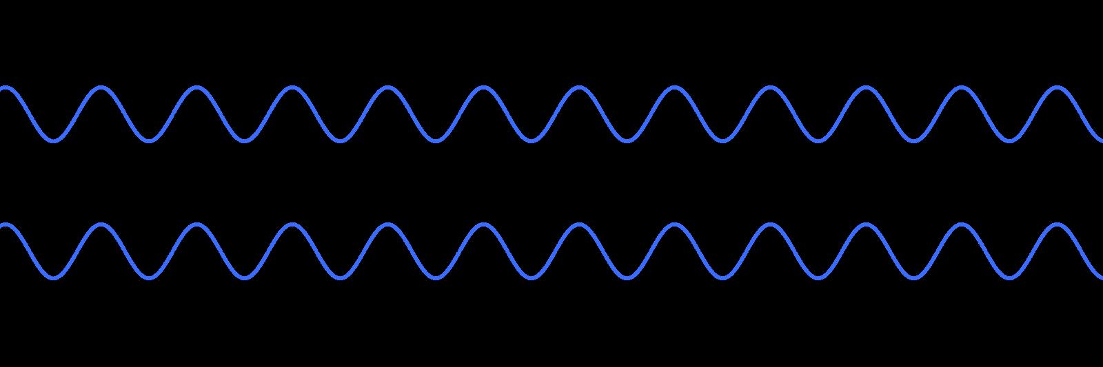 phase audio
