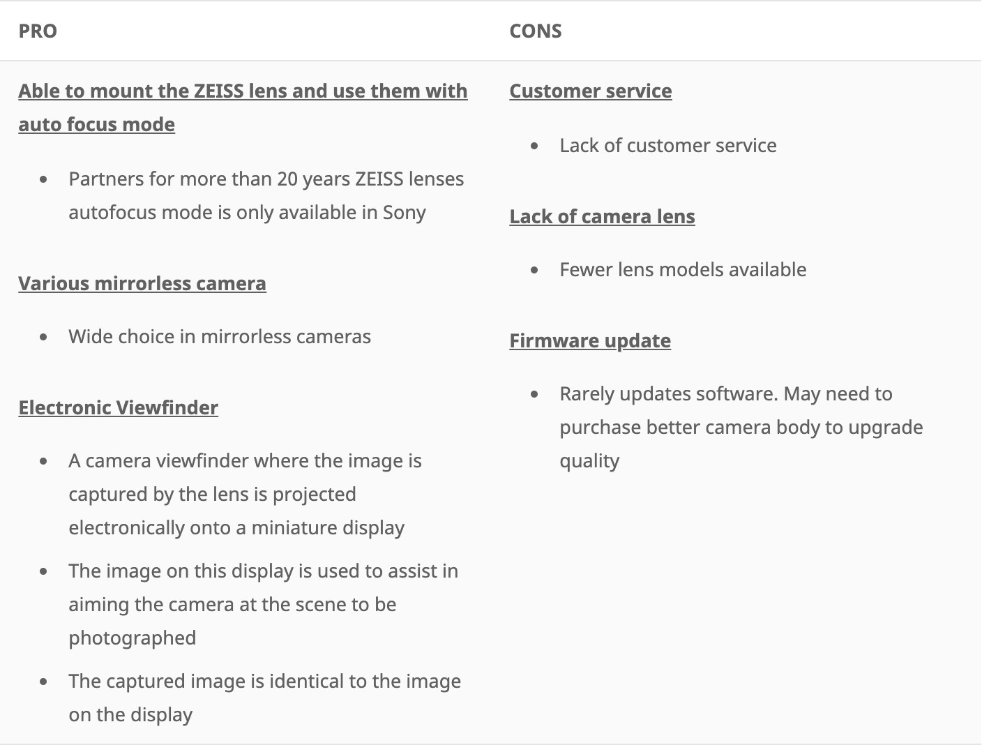 Sony camera: mountable with ZEISS lens with autofocus mode