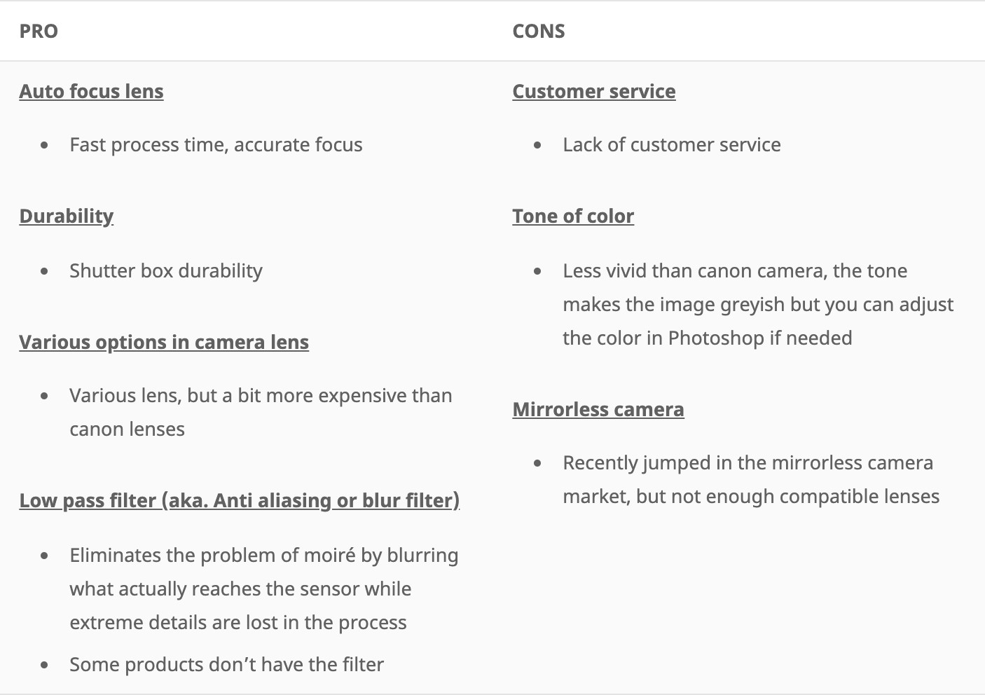 Nikon camera: fast processing time with auto focus lens