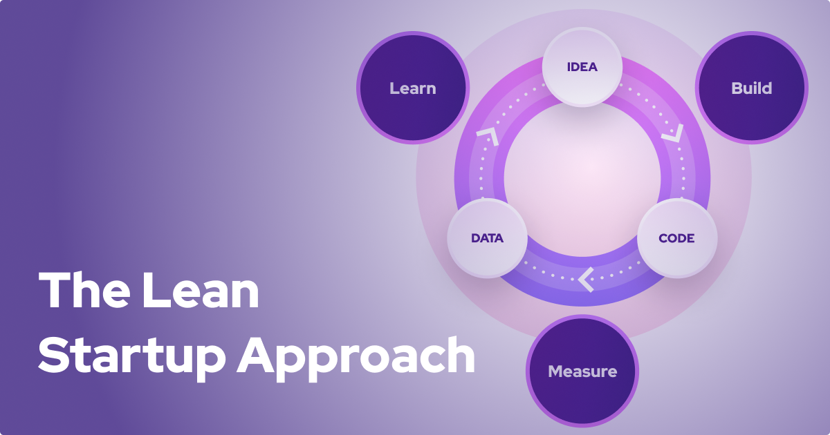 Benefit from Other Company's Digital Ventures and the Lean Startup Approach
