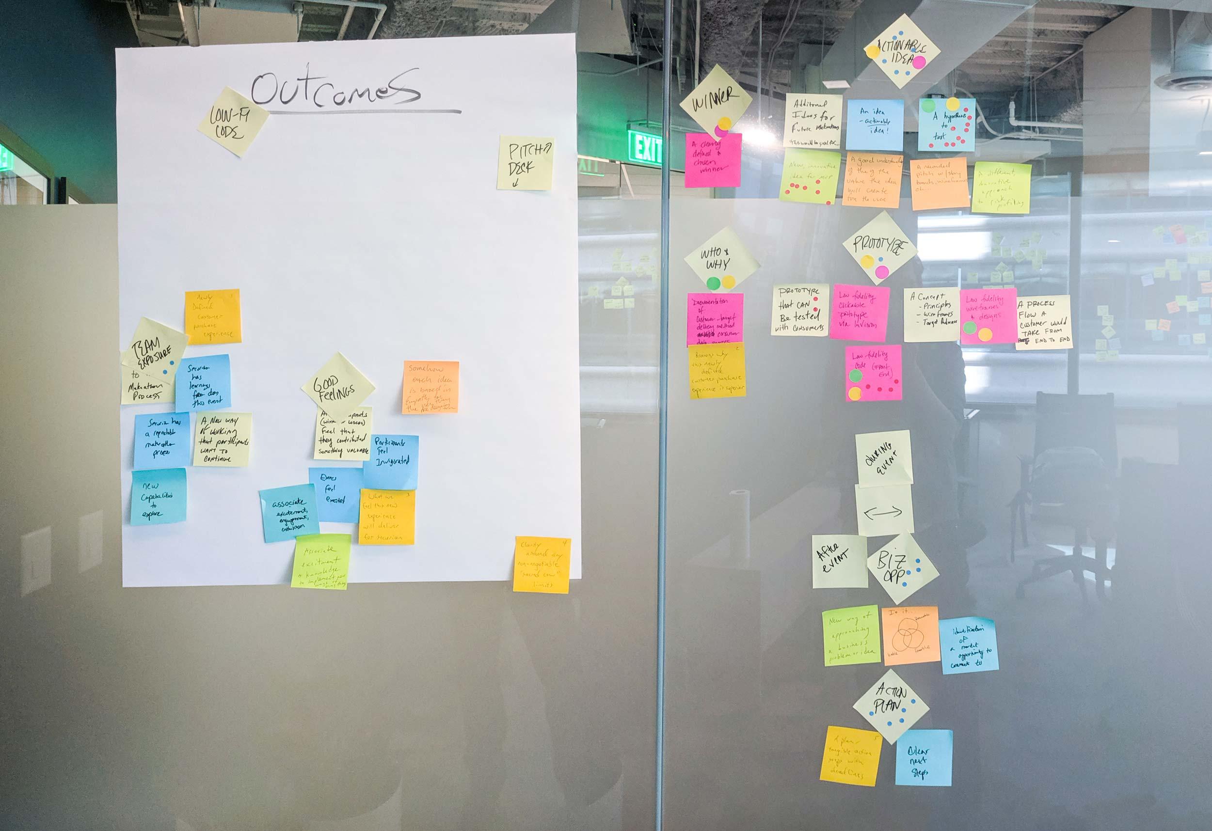 Workshop post it notes