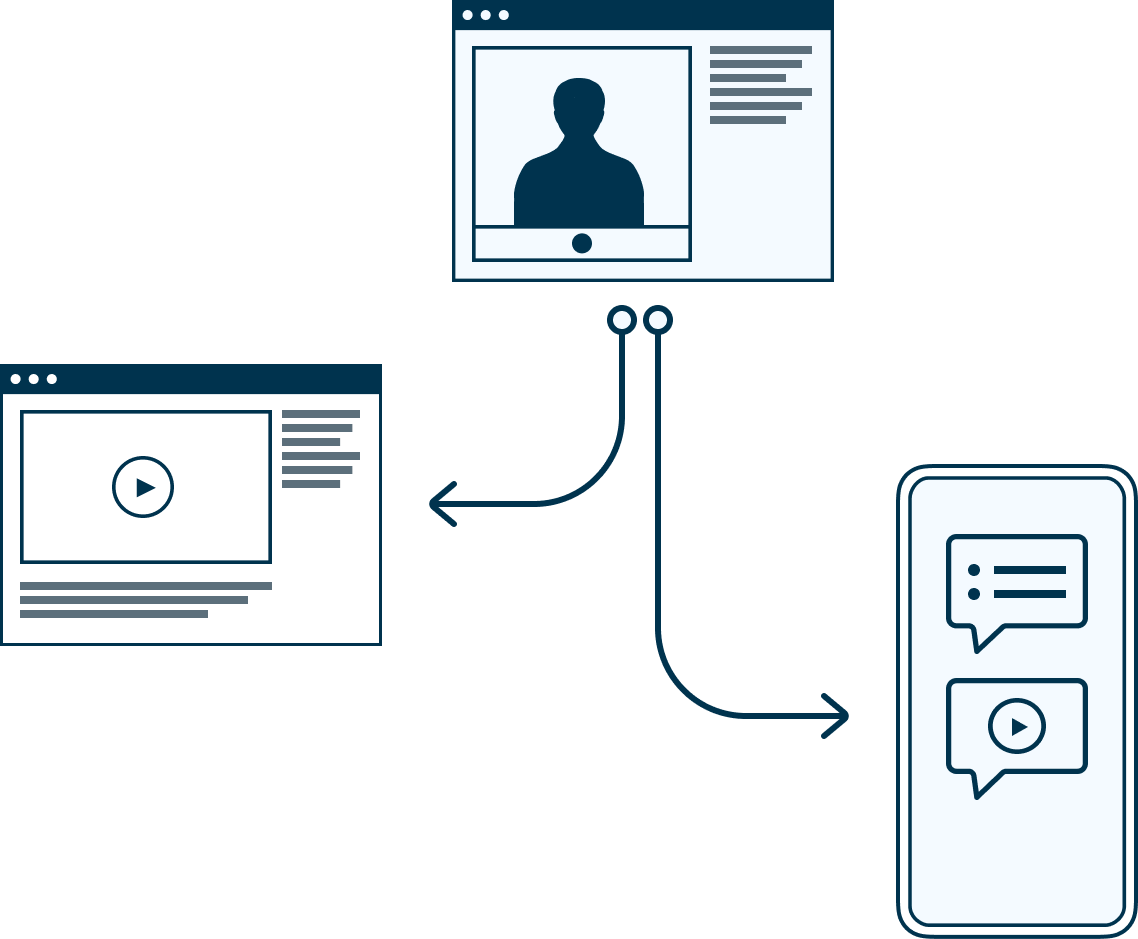 Illustration of videos sharing to browser and mobile device.