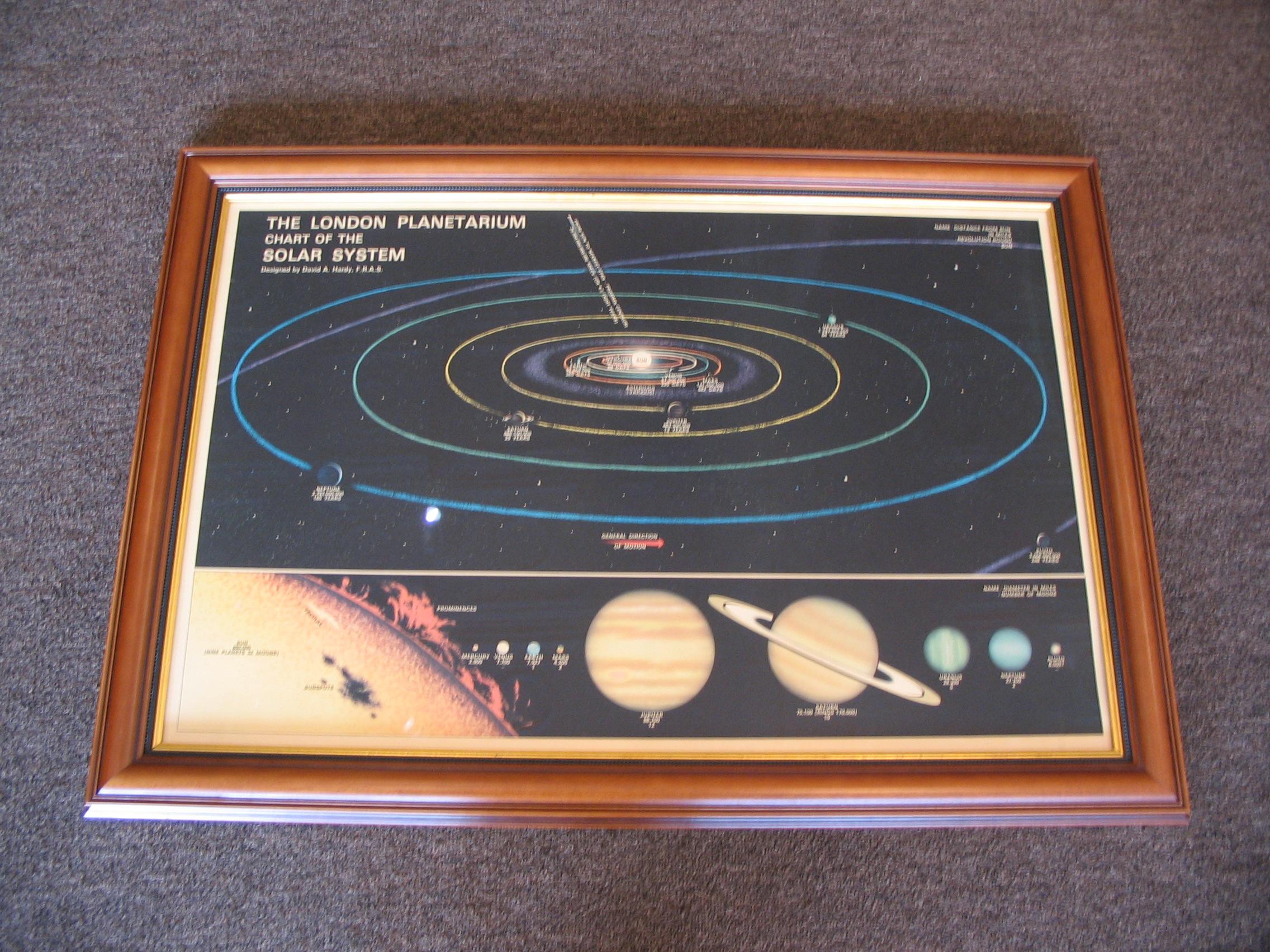Solar System framed by The Framemakers