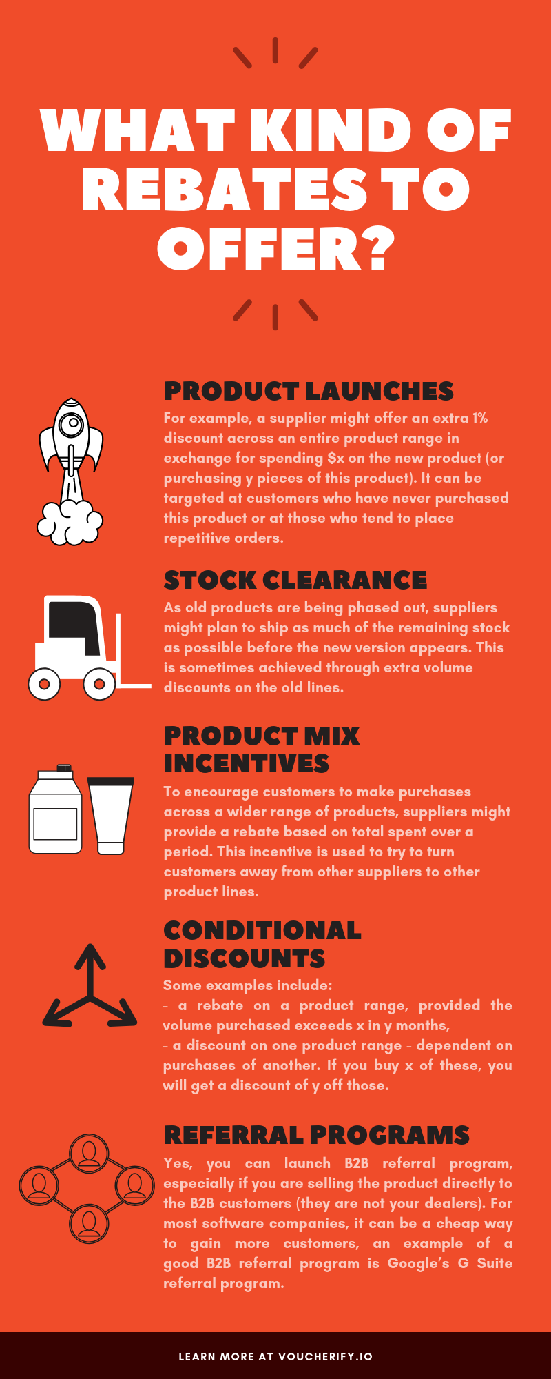 Types of rebates to offer [Infographic Transcript]: 1. Product Launches, 2. Stock Clearance, 3. Product Mixed Incentives, 4. Conditional Discounts, 5. Referral Programs