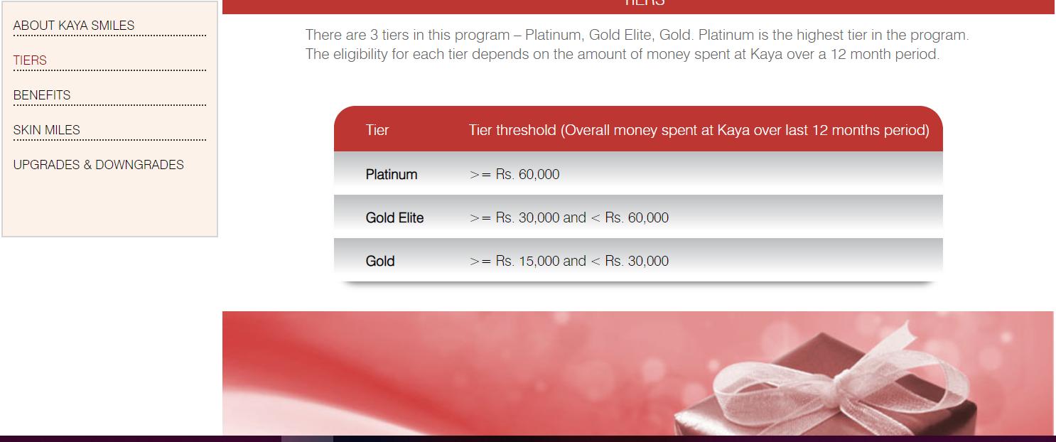 Kaya Smiles Rewards Program 3
