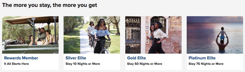 Marriott Rewards exclusive tiers display