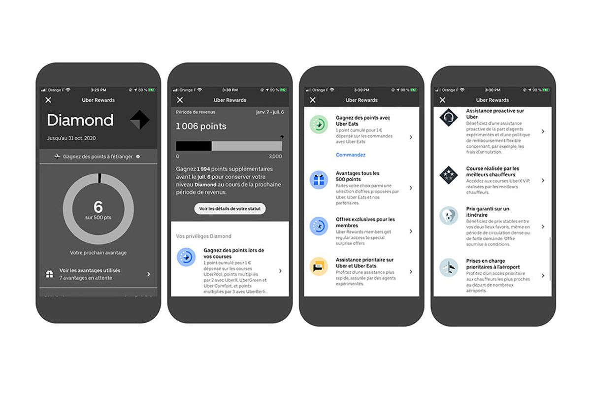 Mobile app for the loyalty program