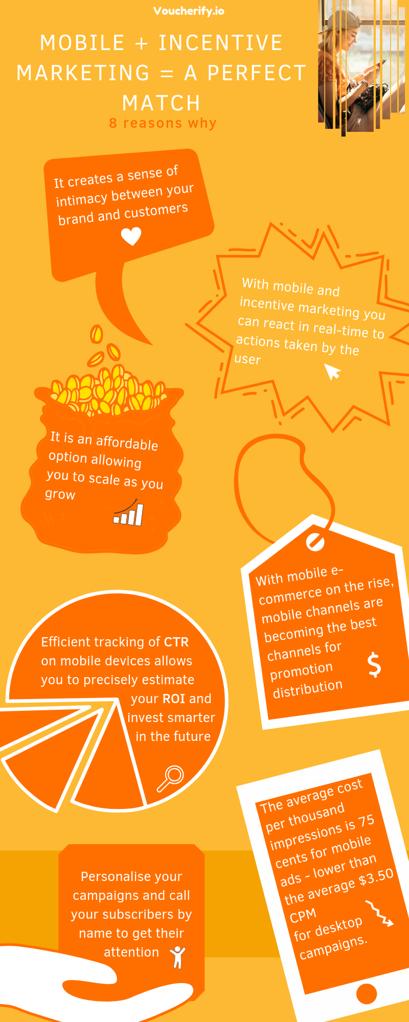 Mobile promotions - why they work (infographic)