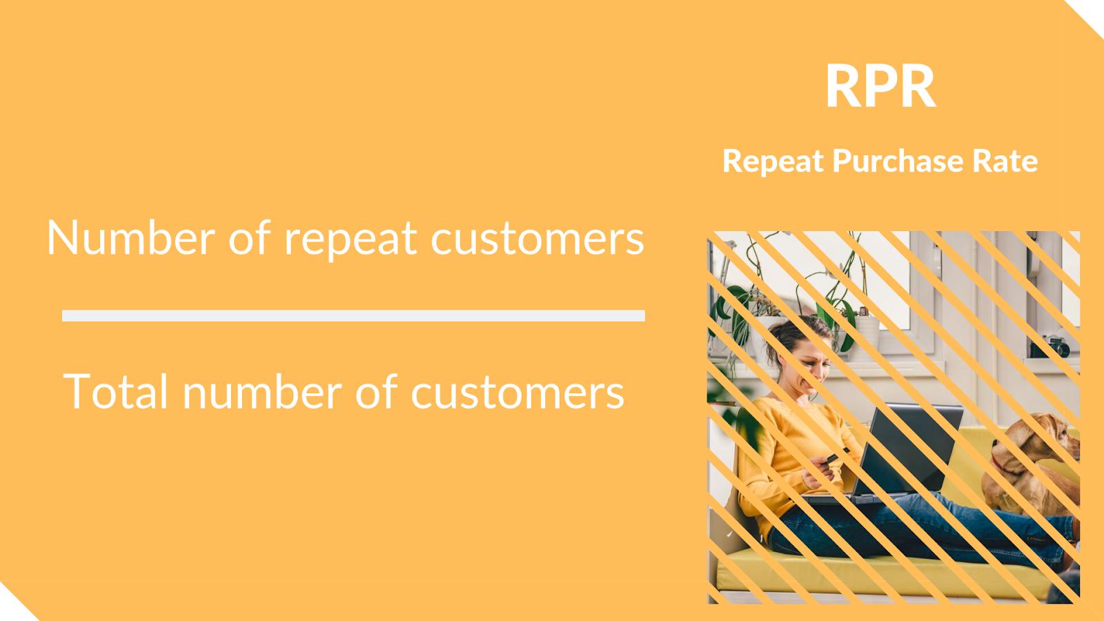 Repeat Purchase Rate - loyalty metrics
