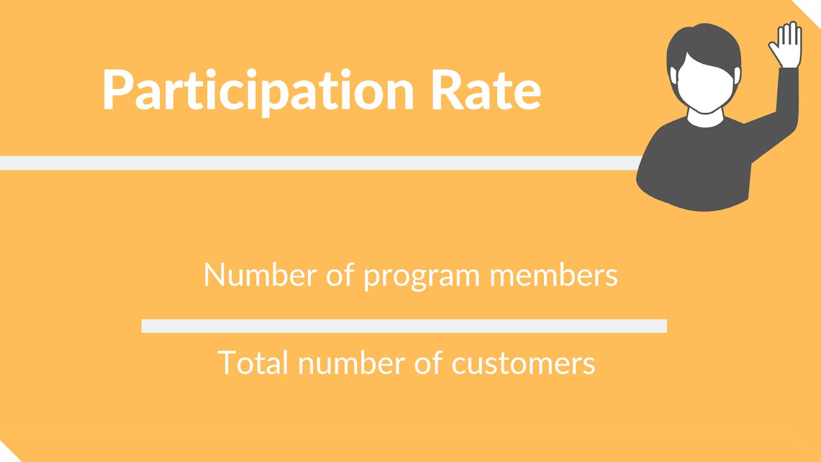 Participation rate - loyalty program metrics