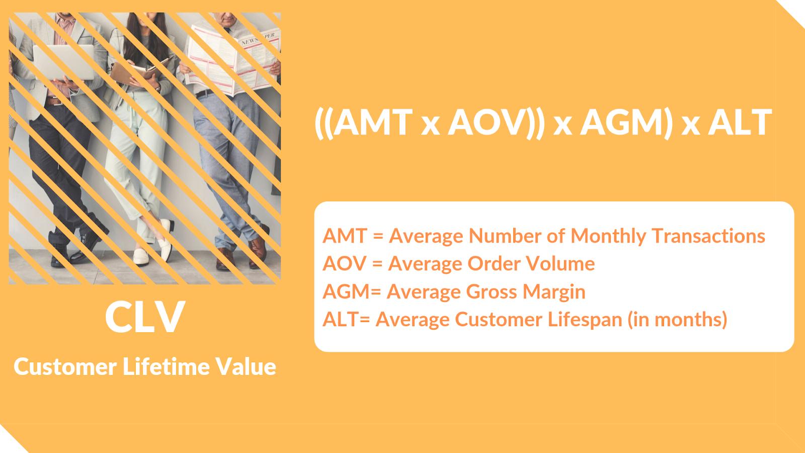 Customer Lifetime Value - customer loyalty metrics