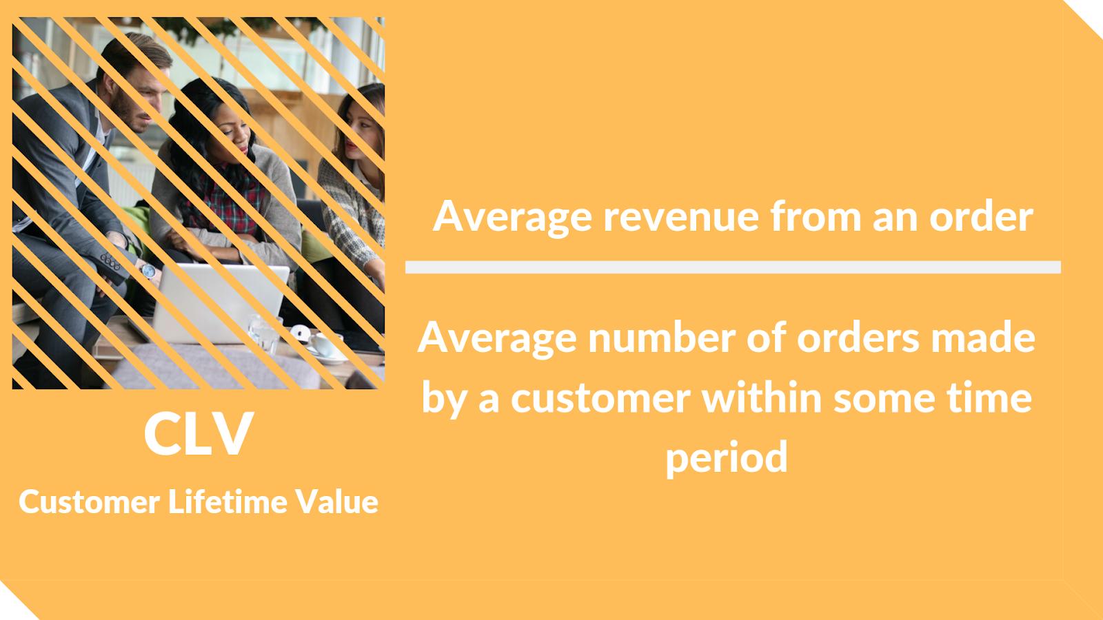 Customer Lifetime Value - customer loyalty metrics 2