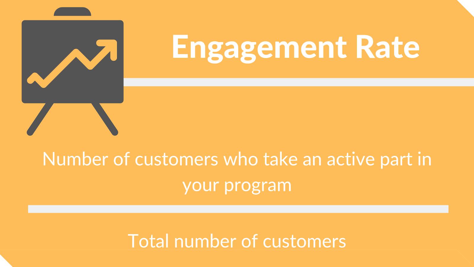 Engagement Rate - loyalty program metrics
