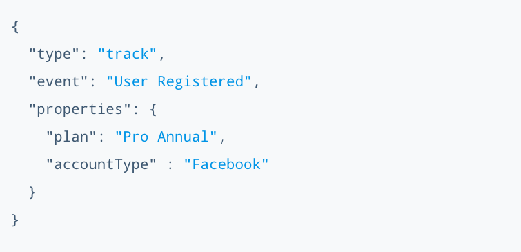 Tracking API defines how and what events should be recorded and transferred
