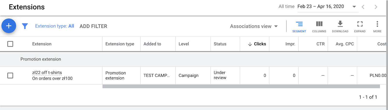 Your Promotion Extension will be immediately transferred to your Google Ads account. Now, you can track its performance, modify it, or remove it