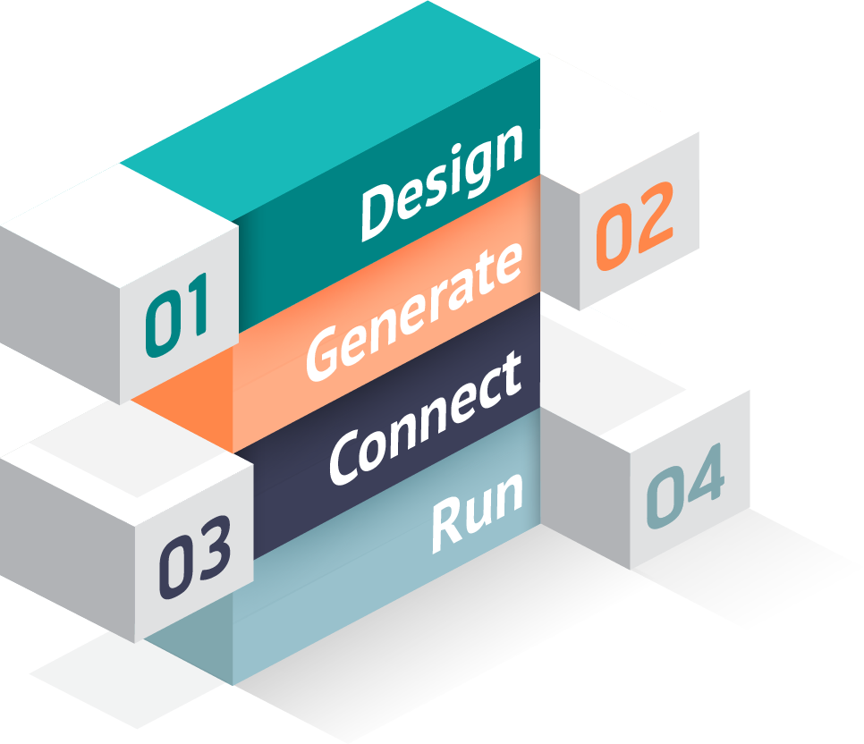 Design data, generate data, connect to generator the Overseed.io data design process.