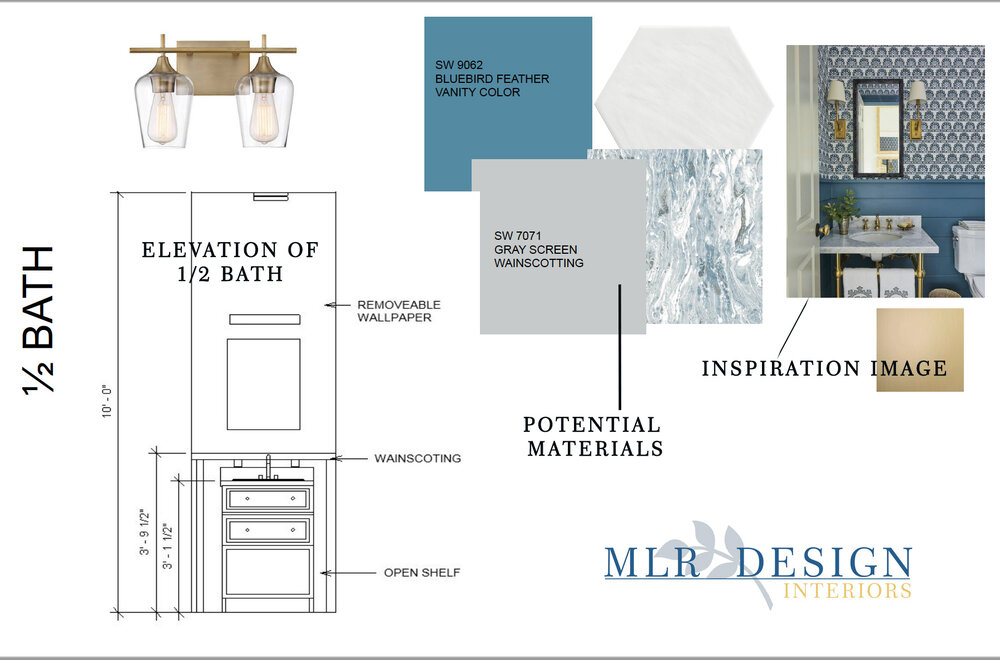 Steps to Build a Custom Home | MLR Design Interiors