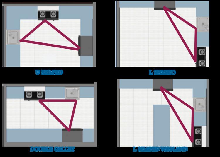 Kitchen Space Planning   MLR Design Interiors