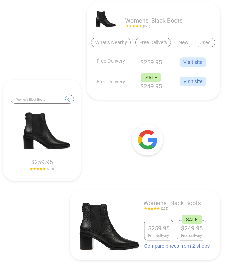 Various Google Shopping Ads screens showing women's black boots.