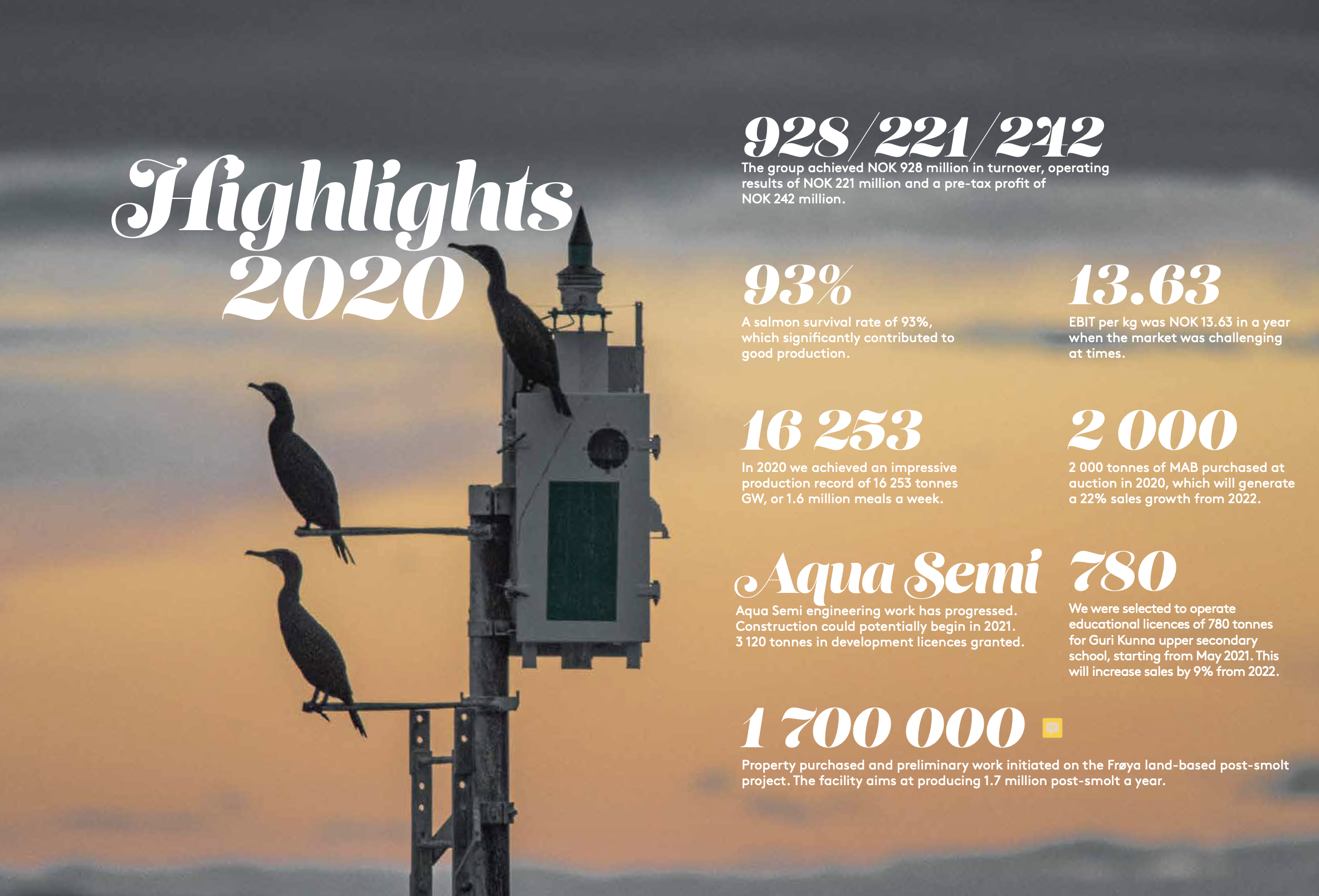 Måsøval's annual report for 2020: Continued growth in a challenging year