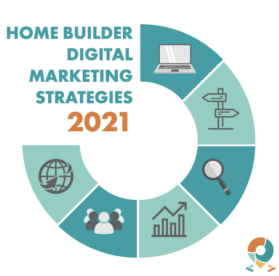 5 Recommendations for Home Builder's 2021 Marketing Strategy