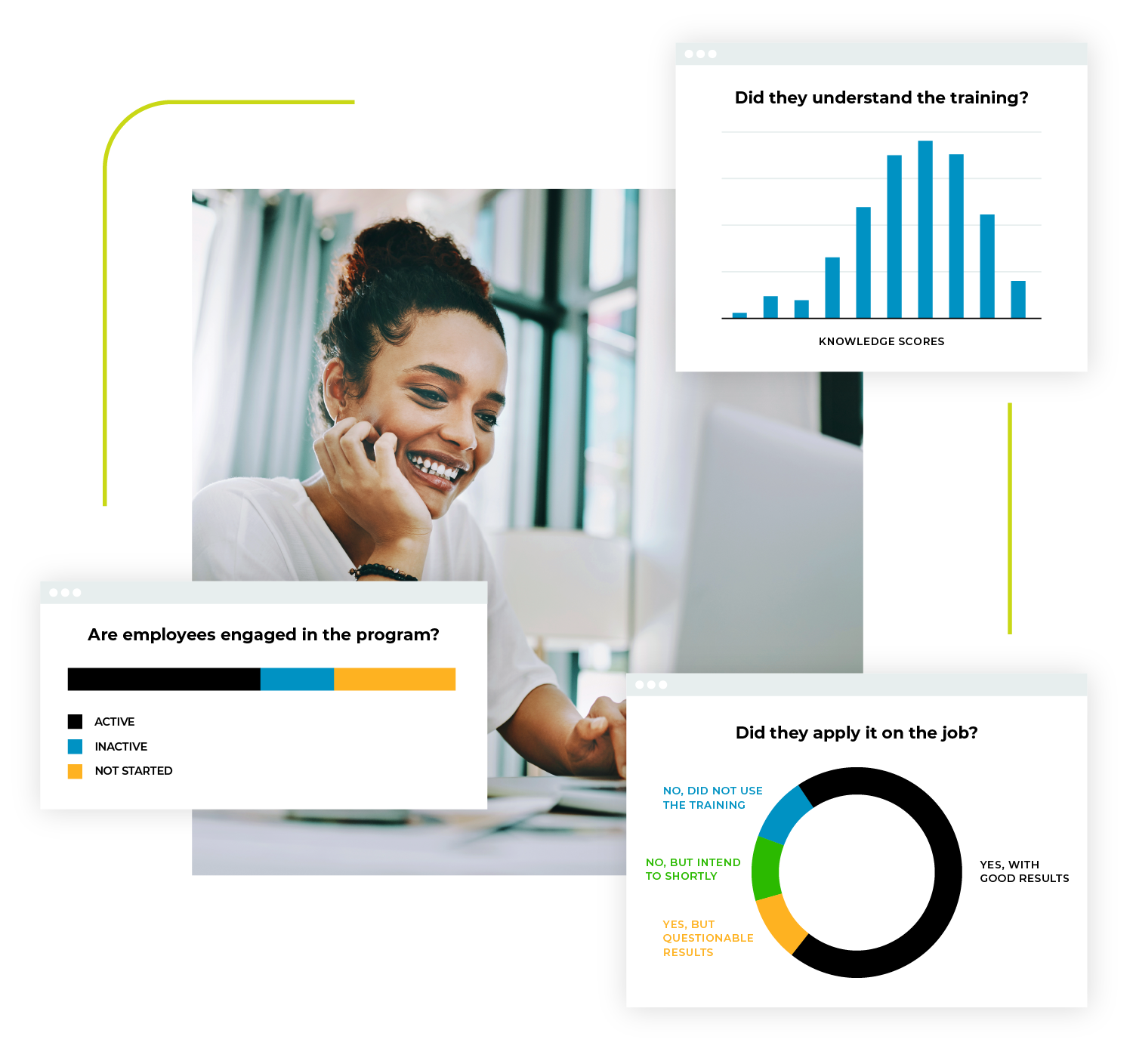 Woman on computer with infographics of Mindmarker program analytics proving greater learning retention and employee application of behavior change.