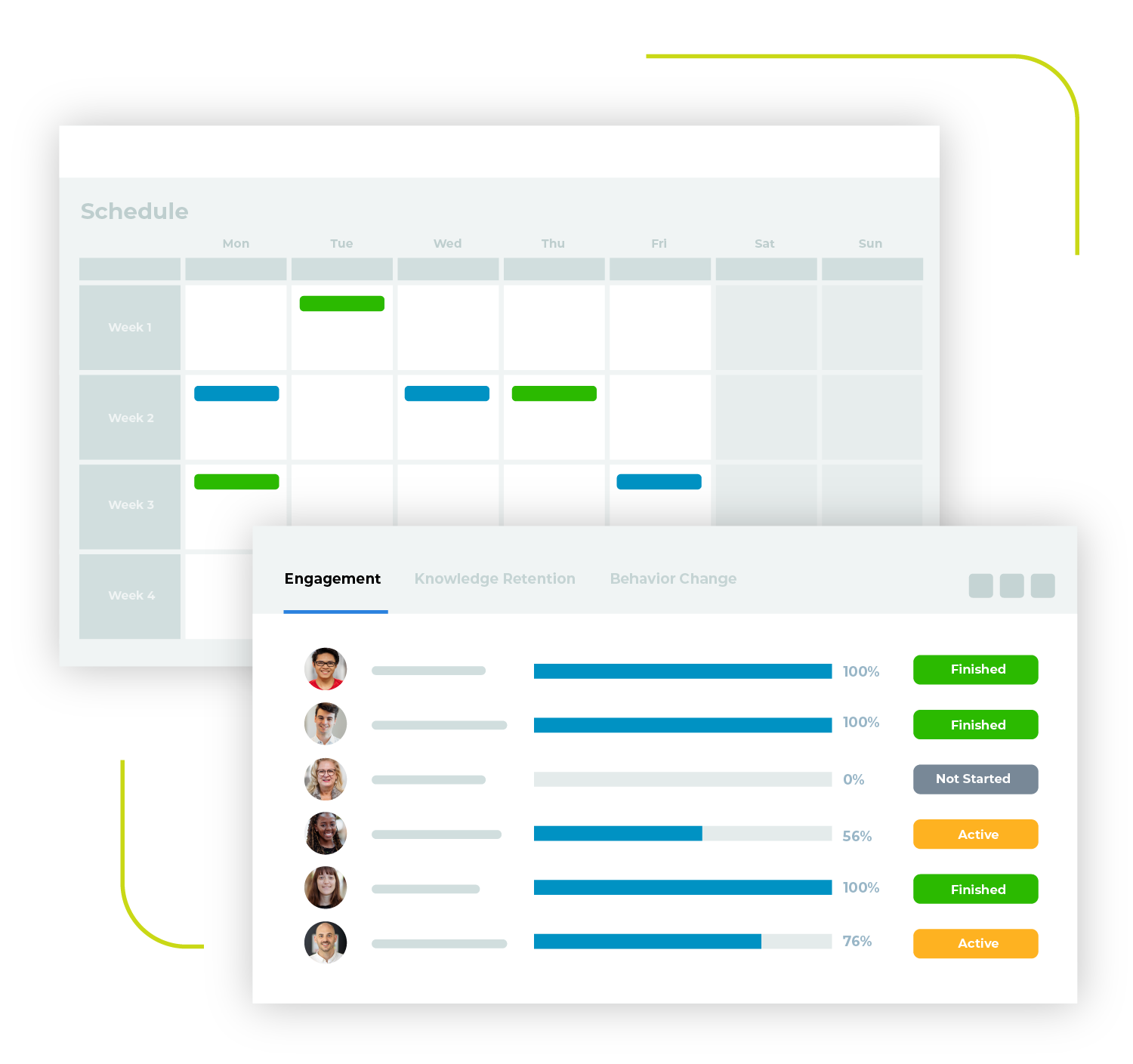 Example of schedule, design, and level of completion in a microlearning program.