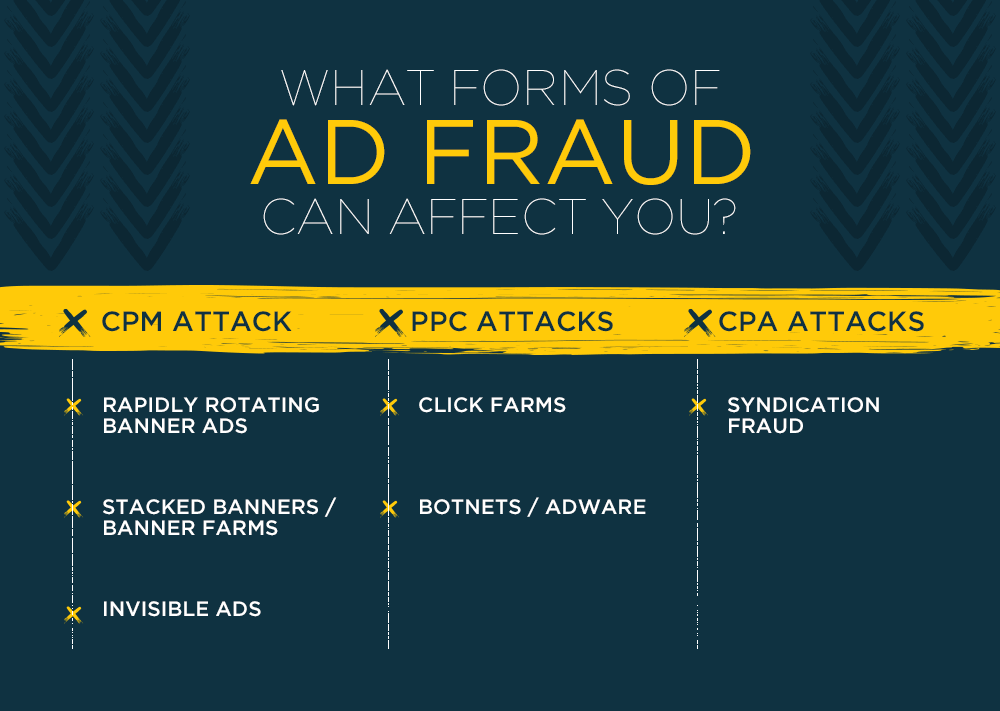 Focus PPC - Ad Fraud types - Digital Marketing Agency