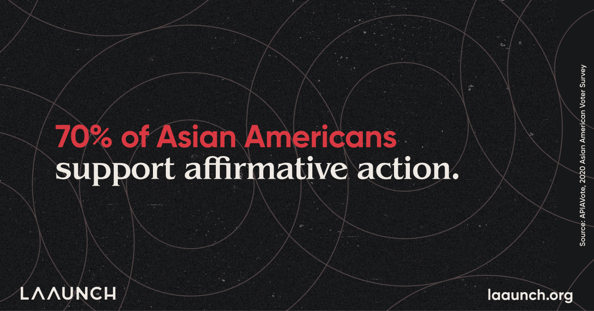 70% of Asian Americans support affirmative action.