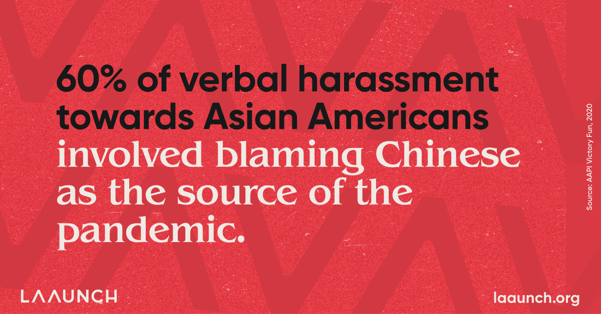 60% of verbal harassment towards Asian Americans involved blaming Chinese as the source of the pandemic.