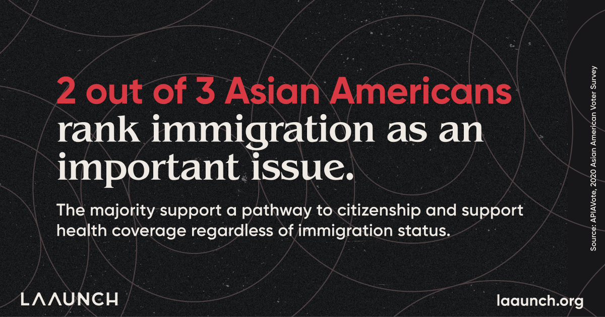 2 out of 3 Asian Americans rank immigration as an important issue. The majority support a pathway to citizenship and support health coverage regardless of immigration status.