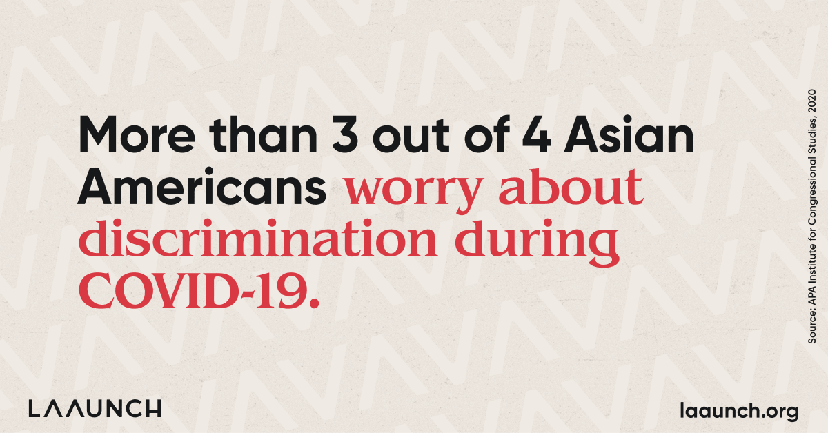 More than 3 out of 4 Asian Americans worry about discrimination during COVID-19.