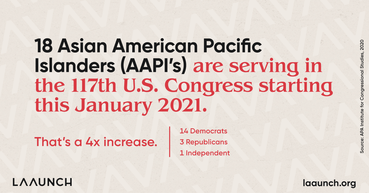 18 Asian American Pacific Islanders (AAPI's) are serving in the 117th U.S. Congress starting this January 2021.