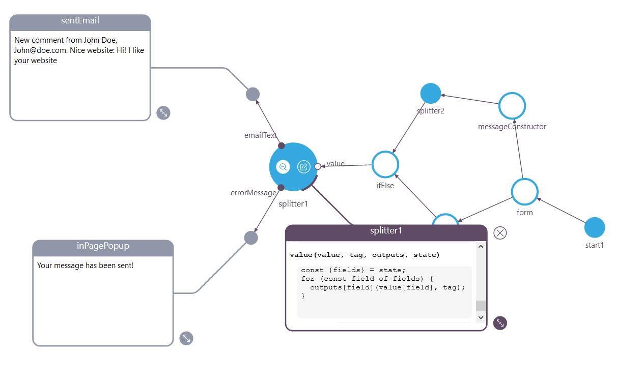 Simple CRANQ Program