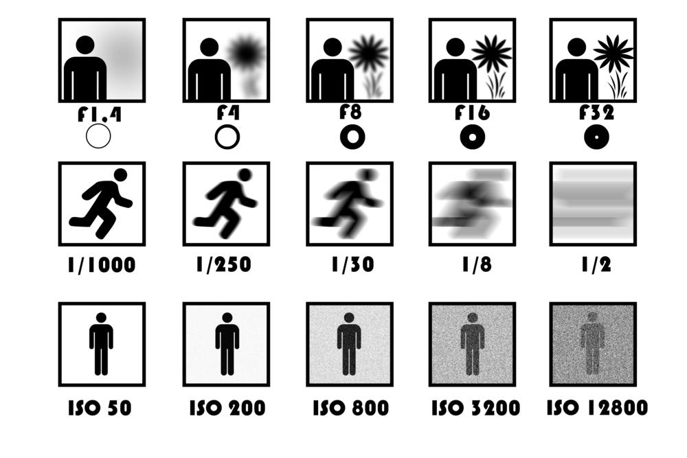 Fotoaparato techninės charakteristikos
