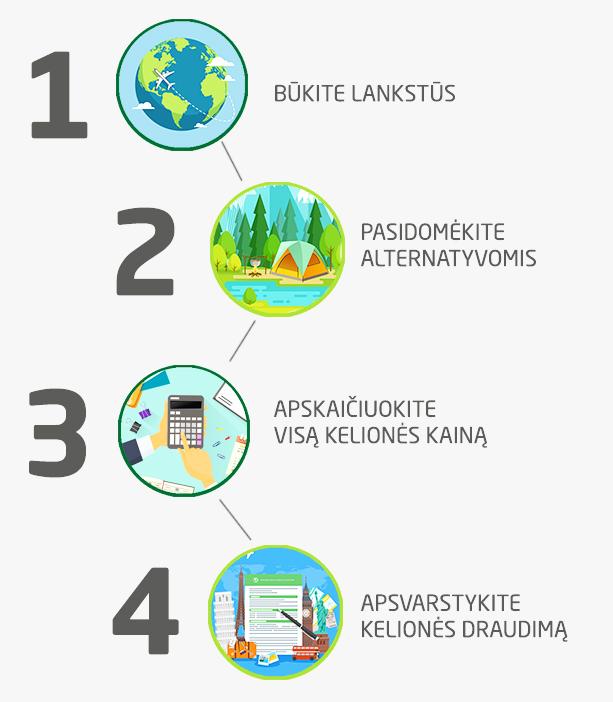 Infografikas – Kaip susiplanuoti atostogas V4