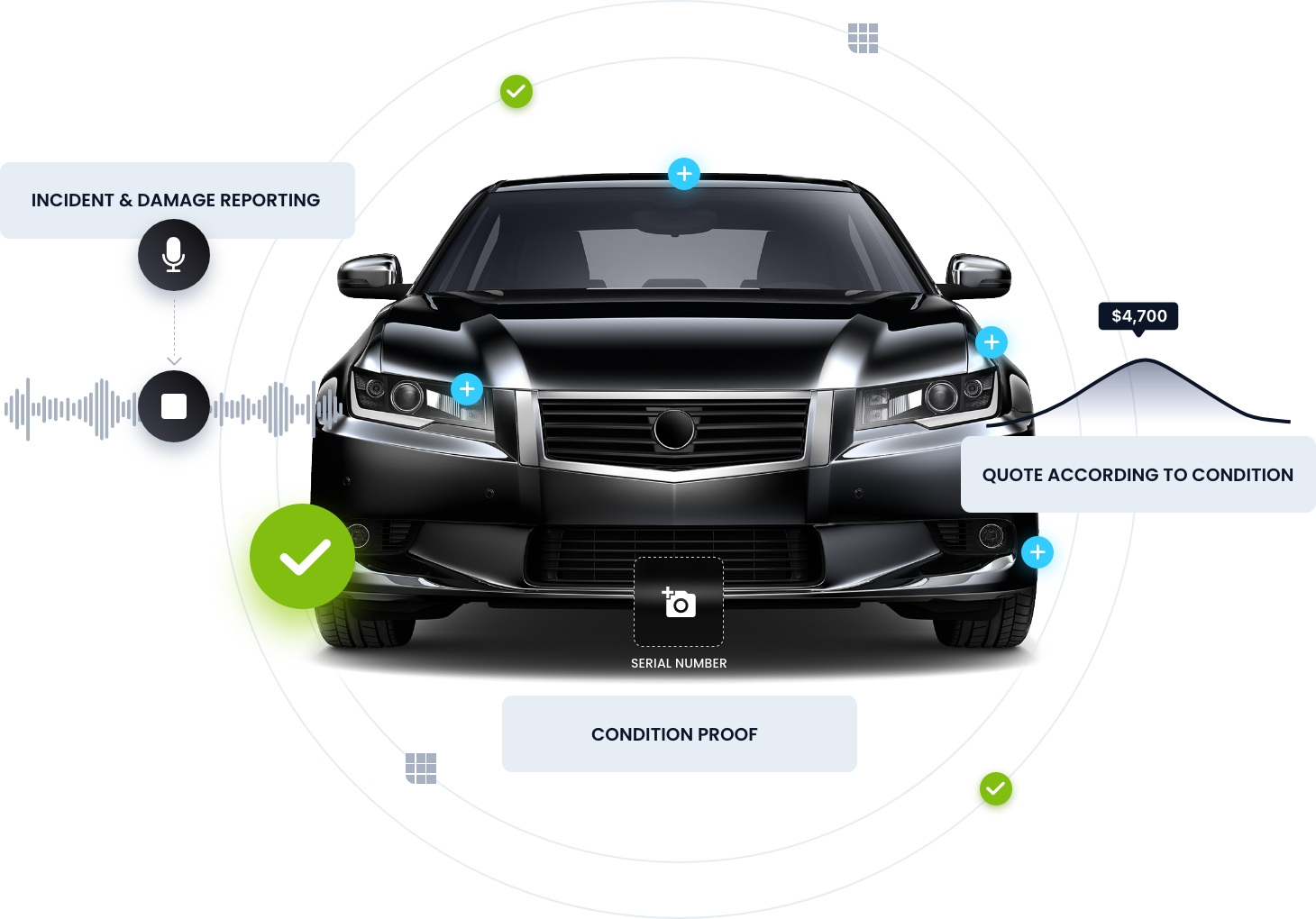 Car insurance solution with blockchain