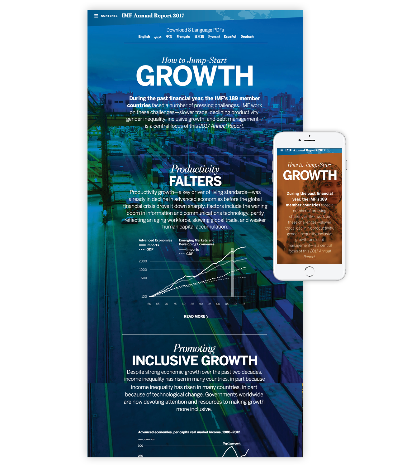 IMF annual report landing page