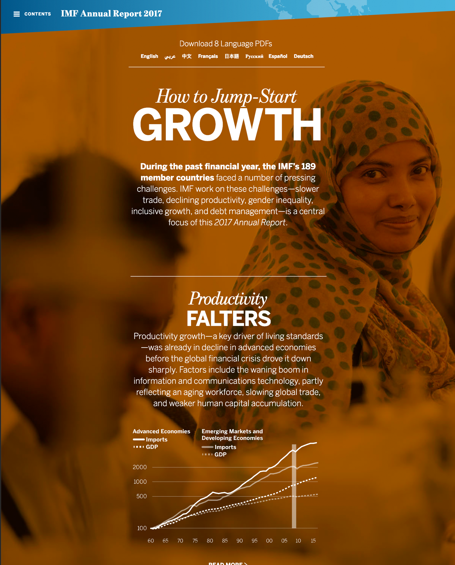 IMF Annual Report homepage