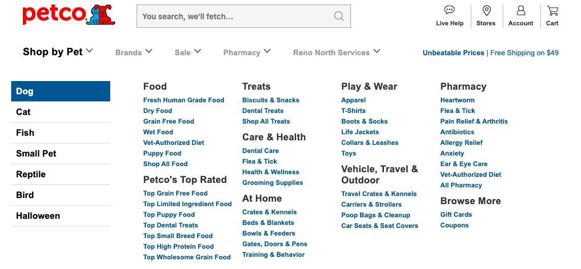 website intuitive organization