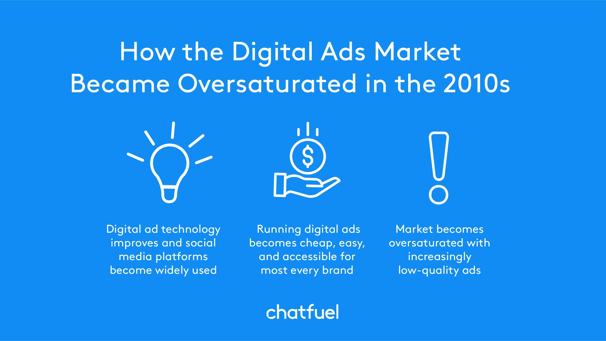 digital ads market saturation