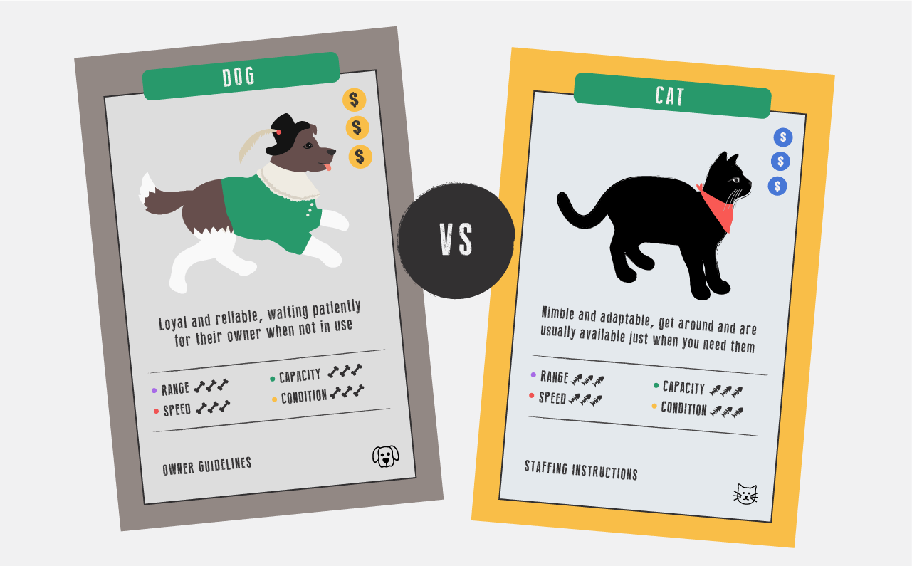 A drawing showing DOG and CAT archetype cards