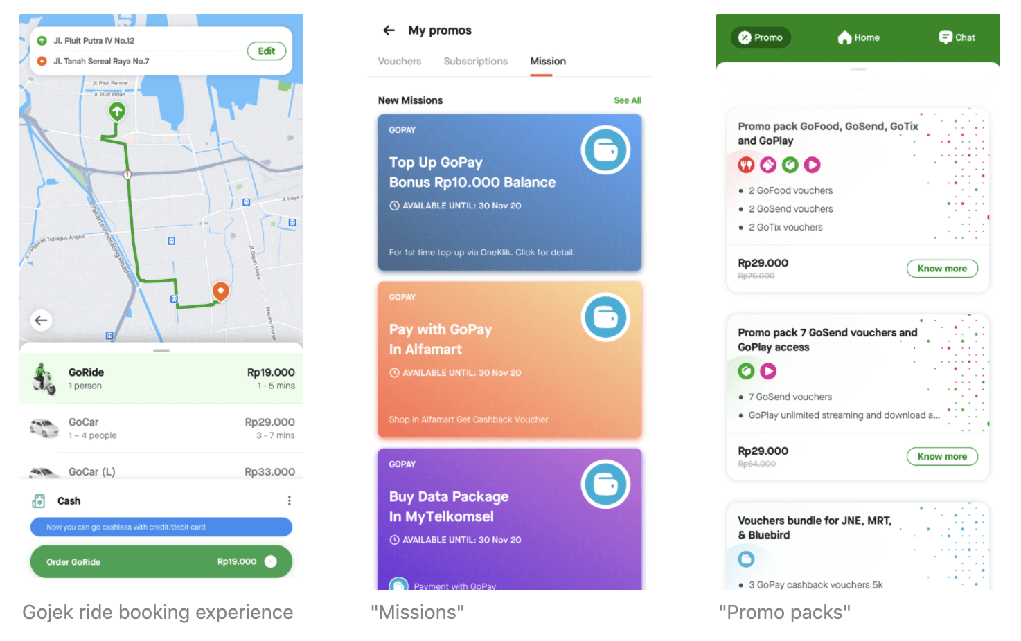 """Three screenshots of the Gojek app showing 1) the Gojek ride booking experience, 2) Gojek """"Missions"""" which are tasks for consumers to buy things through the app such as mobile airtime that are time-bound and 3) """"Promo packs"""" which are bundled offerings of various Gojek vouchers for a discounted price"""