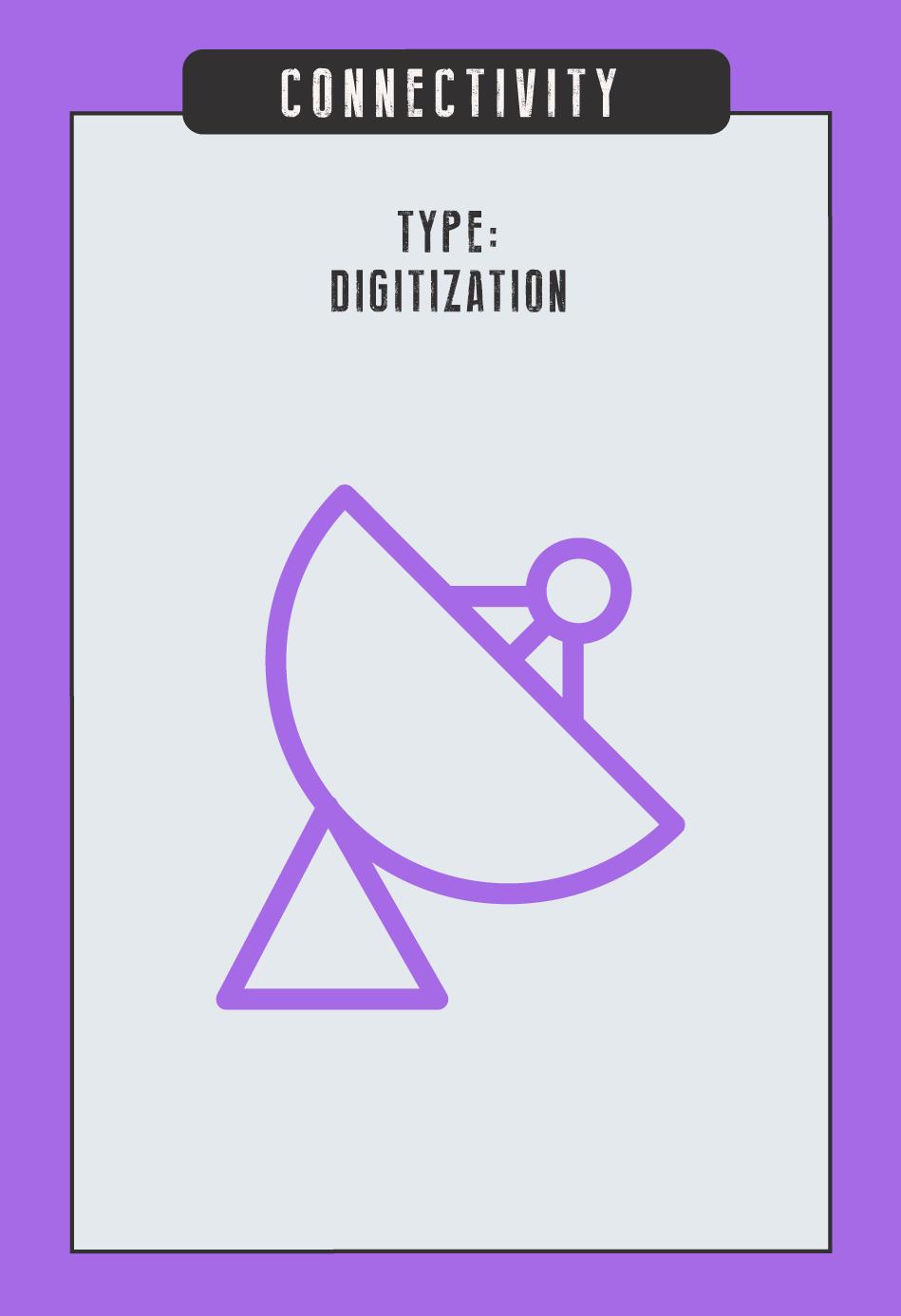 Connectivity card, Type: Digitization