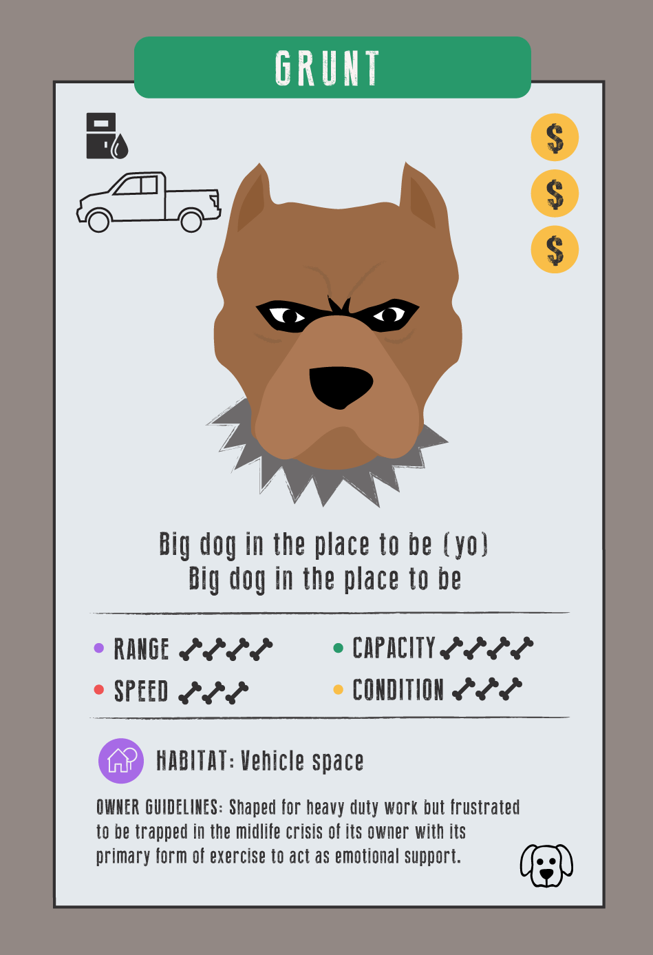 """Grunt DOG card, """"Big dog in the place to be (yo) Big dog in the place to be""""; he represents a pickup truck; """"Owner guidelines: Shaped for heavy duty work but frustrated to be trapped in the midlife crisis of its owner with its primary form of exercise to act as an emotional support."""""""