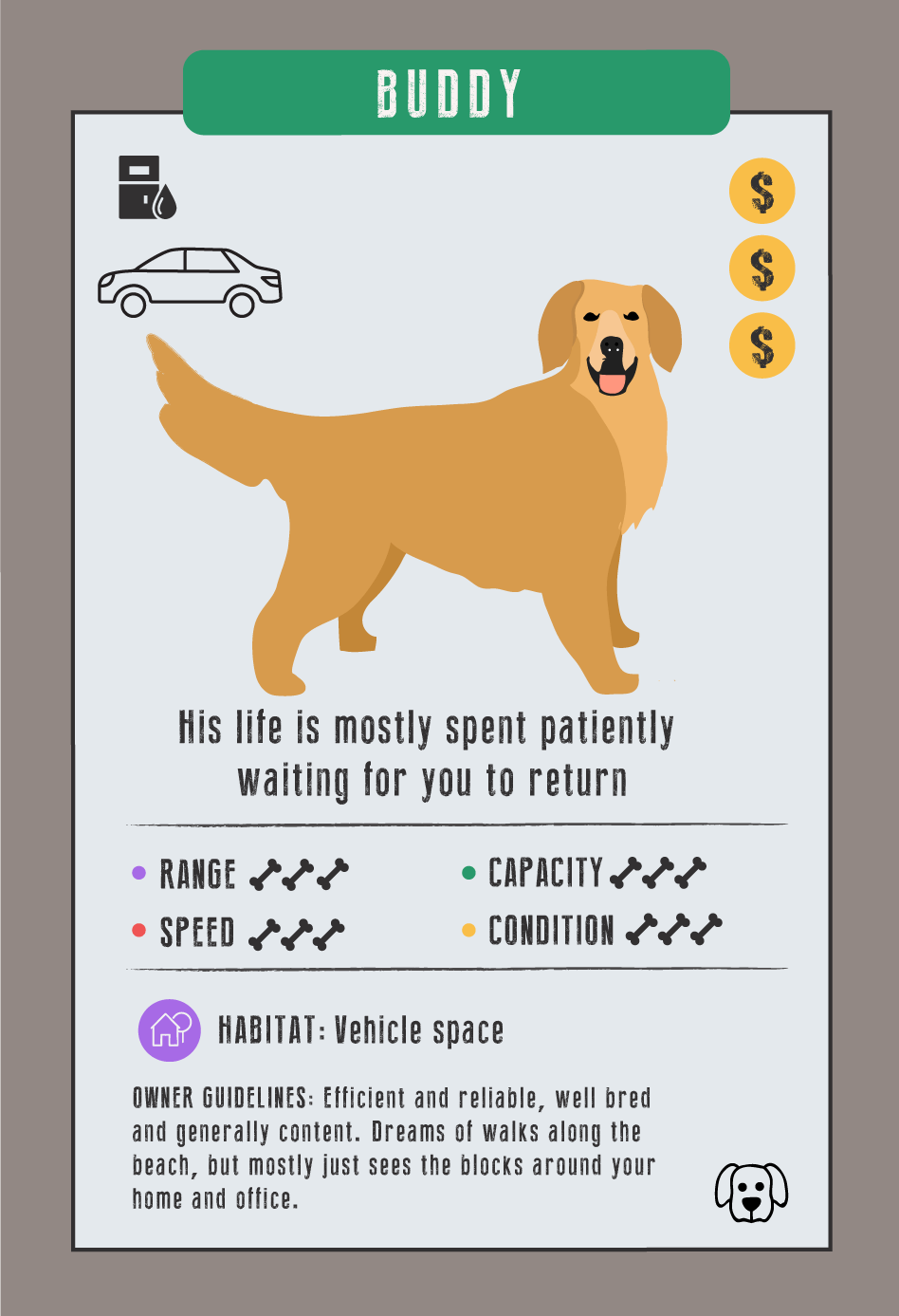 """Buddy DOG card, """"His life is spent patiently waiting for you to return""""; he represents a Toyota Corolla; """"Owner guidelines: Efficient and reliable, well bred and generally content. Dreams of walks along the beach, but mostly just sees the blocks around your home and office."""""""