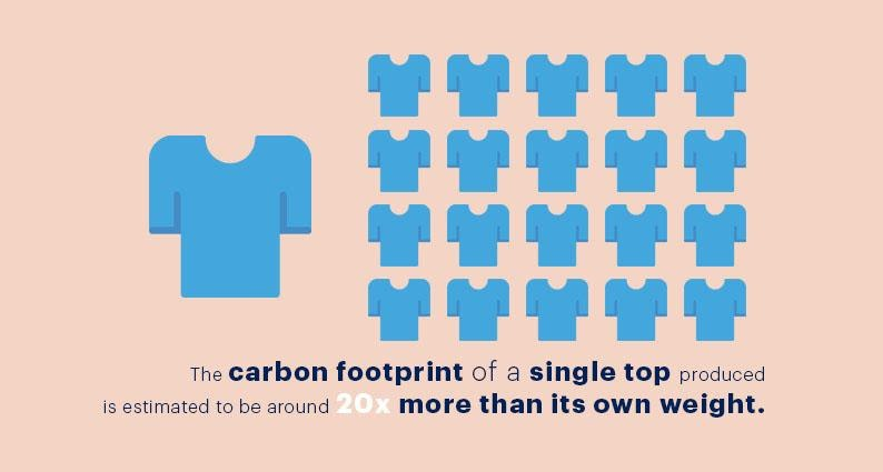 how-much-water-it-takes-to-produce-shirts